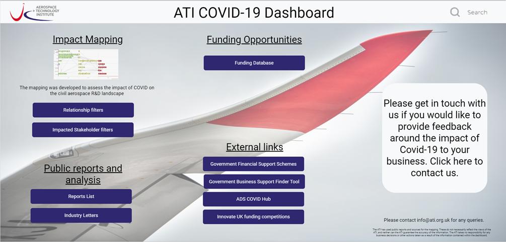 ATI covid19 dashboard
